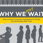 Why We Won't Wait [Queue Management Infographic]